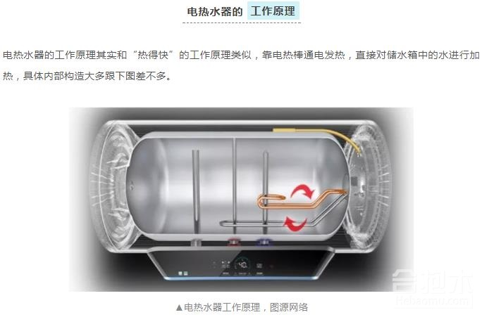 裝修公司,燃氣熱水器,電熱水器,