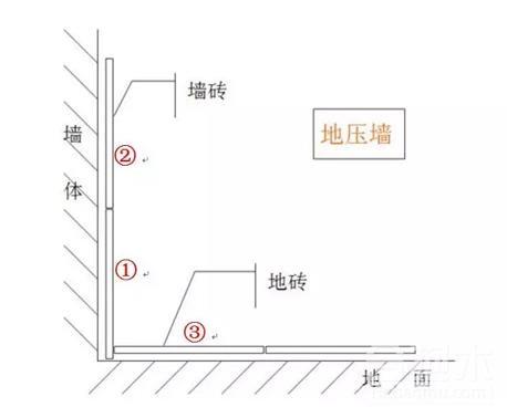 墙砖压地砖,广州装修公司,地砖压墙砖的弊端,