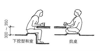 餐桌和椅子