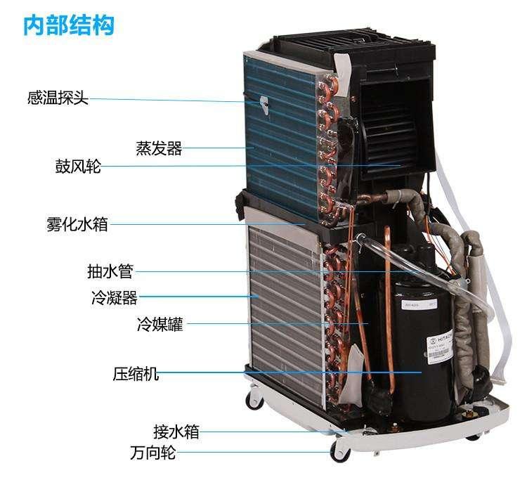 合抱木家居資訊-移动空調怎么清洁保养,值得收藏
