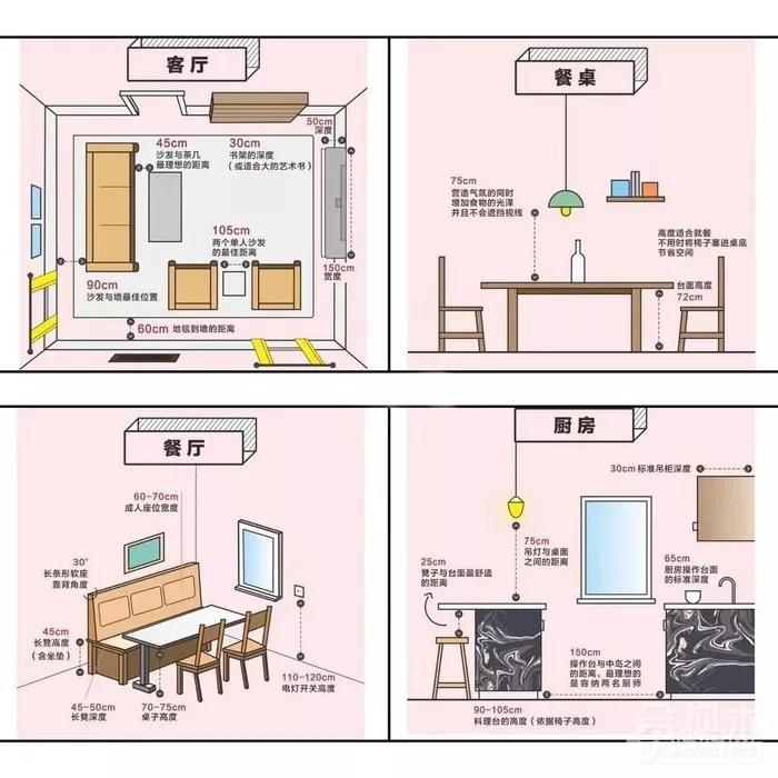 新房装修,水电定位,